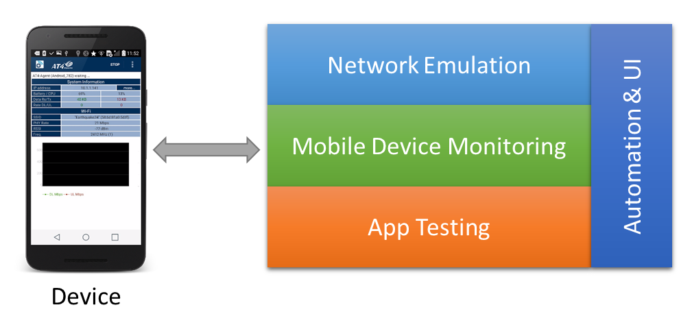 testbed_overview